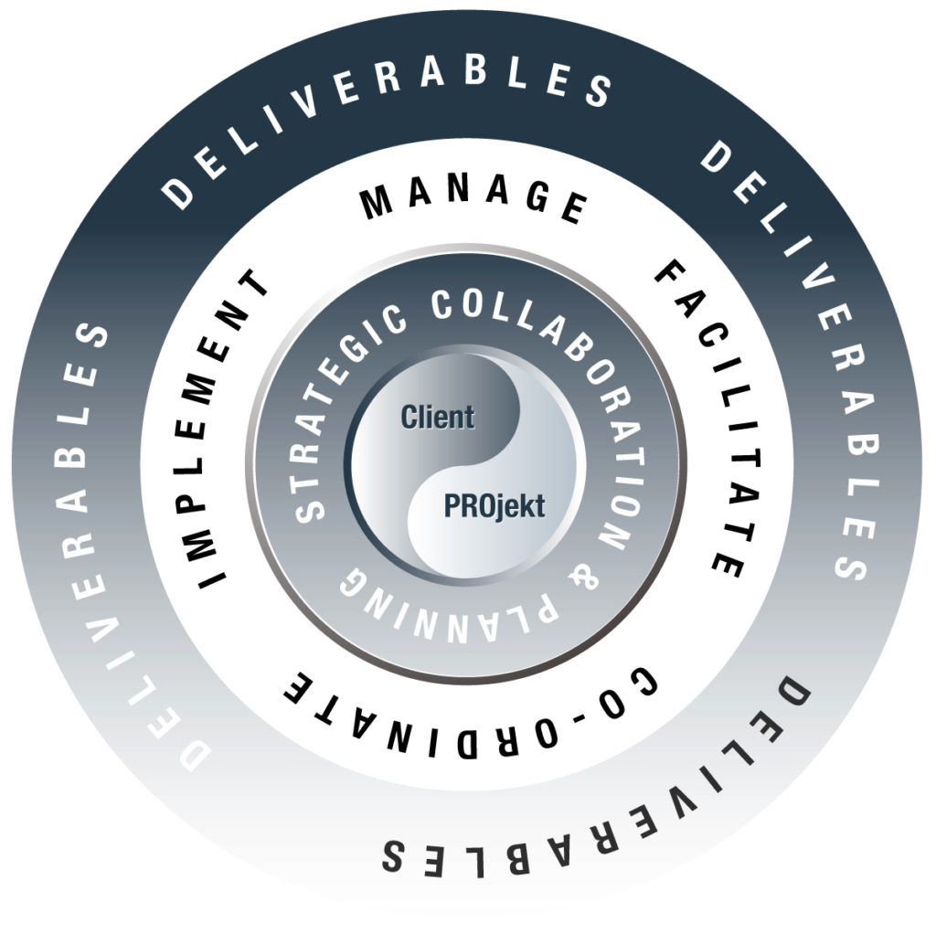 PROject Deliverables Wheel 1